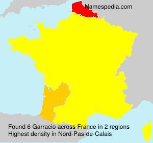 Garracio