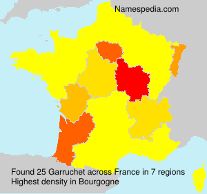 Garruchet