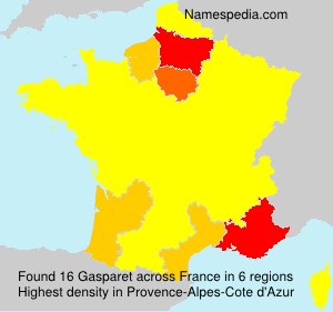 Gasparet