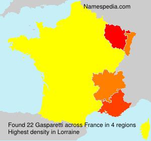 Gasparetti