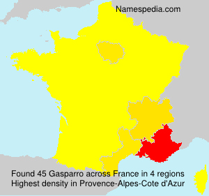 Gasparro