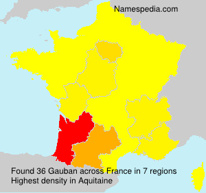Gauban