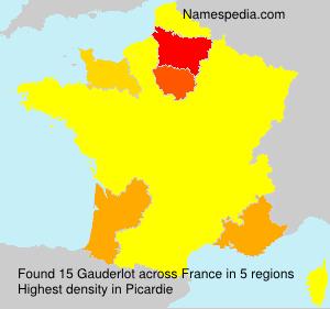 Gauderlot