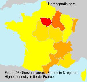 Gharzouli