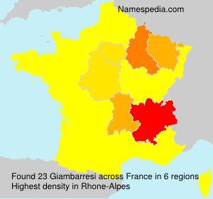 Giambarresi