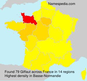 Giffaut