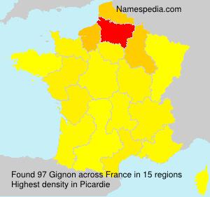 Gignon