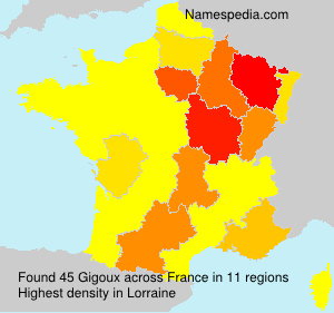 Gigoux