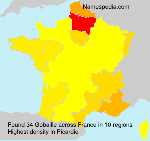 Gobaille
