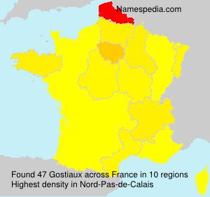 Gostiaux
