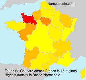 Goutiere