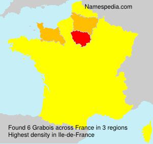 Grabois