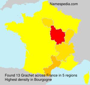 Grachet