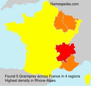 Graimprey