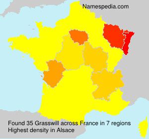 Grasswill