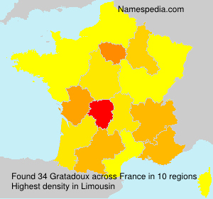 Gratadoux