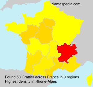 Grattier