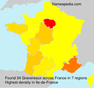 Gravereaux