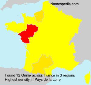 Grinie