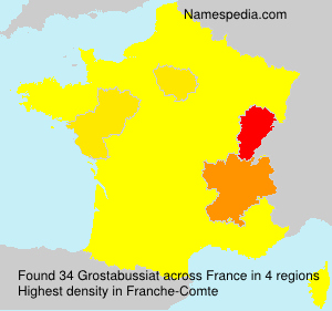 Surname Grostabussiat in France