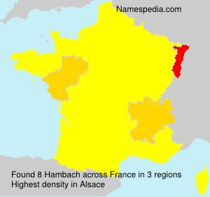 Hambach