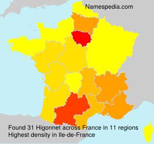 Higonnet