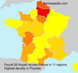 Huyart