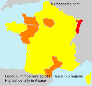 Immobiliere