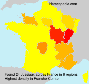 Jussiaux