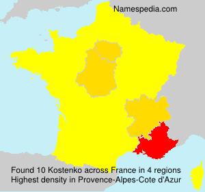 Kostenko - Names Encyclopedia