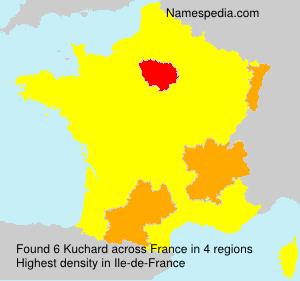 Kuchard