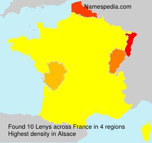 Lenys