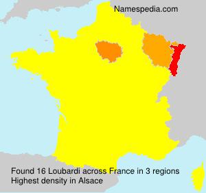 Loubardi