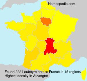 Loubeyre