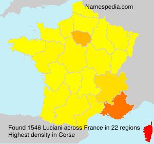 Luciani