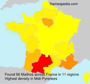 Mailhos