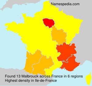 Malbrouck
