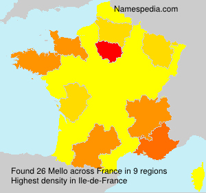 Surname Mello in France