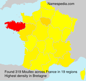 Surname Moullec in France