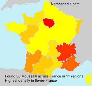 Moussalli