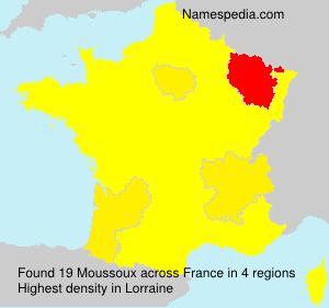 Moussoux