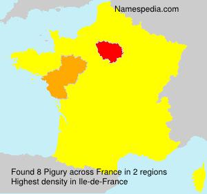 Pigury
