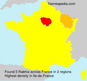 Rabhia