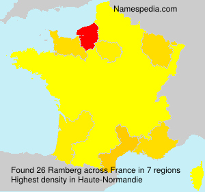 Surname Ramberg in France