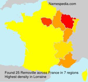 Removille