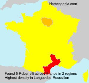Rubertelli