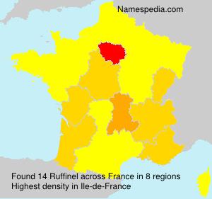 Ruffinel