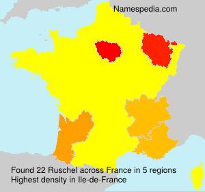 Ruschel