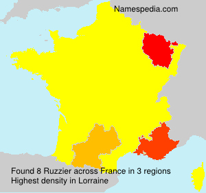 Ruzzier