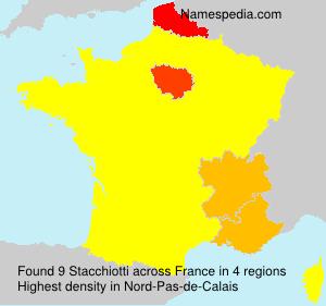 Stacchiotti